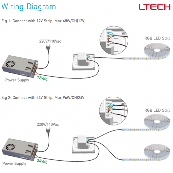 Diagram  Diy Project Tutorial Led Car Lighting Wiring